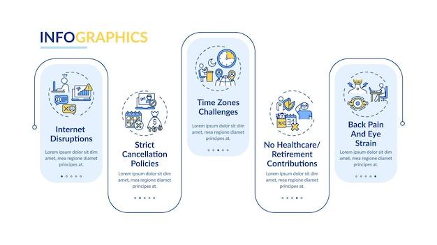 Modelo de infográfico de desafios de ensino de inglês online. elementos de design de apresentação de fusos horários. visualização de dados com etapas. gráfico de linha do tempo do processo. layout de fluxo de trabalho com ícones lineares