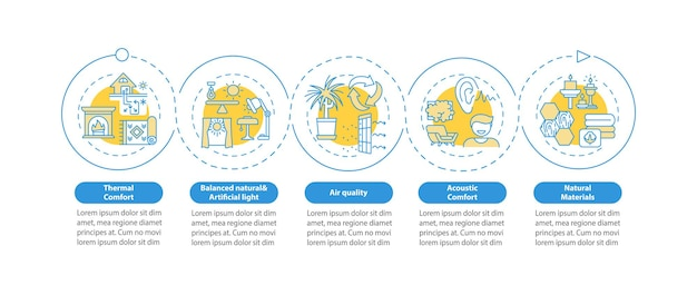 Modelo de infográfico de design de espaço para casa conforto