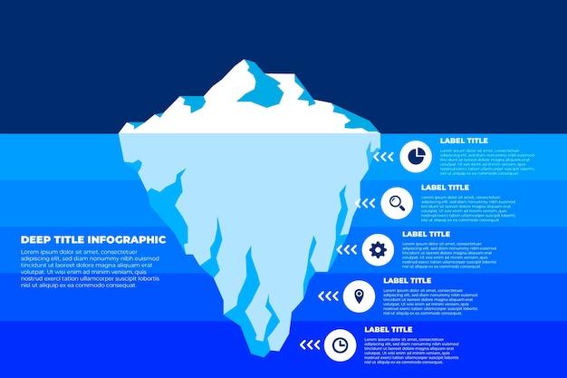 Modelo de infográfico de design de iceberg