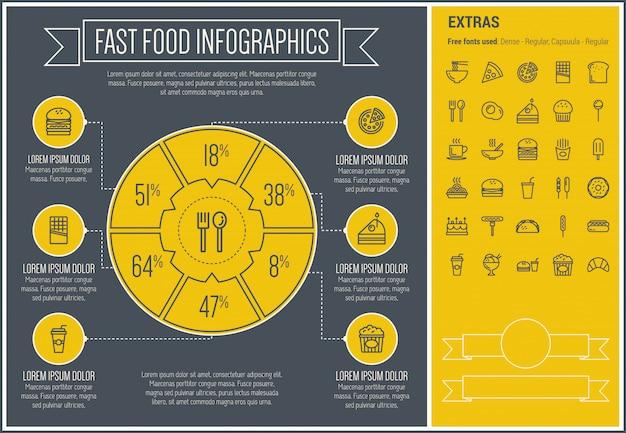 Modelo de infográfico de design de linha de fast food