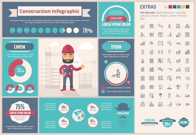 Modelo de infográfico de design plano de construção e conjunto de ícones
