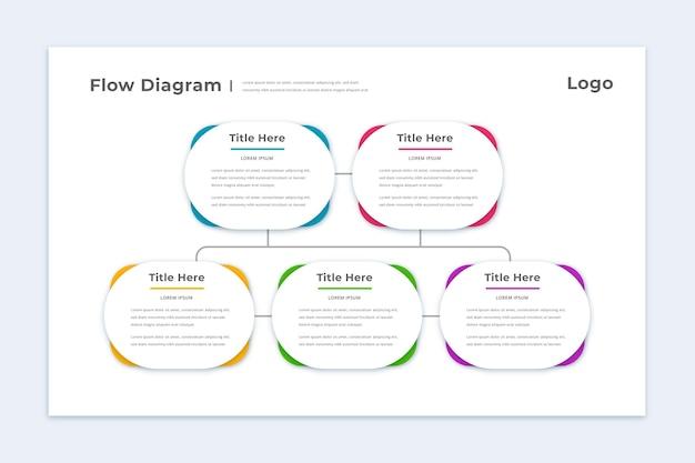 Modelo de infográfico de diagrama de fluxo colorido