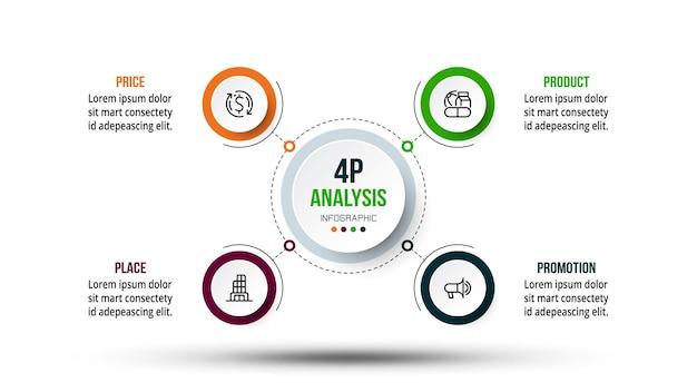 Modelo de infográfico de diagrama de negócios ou marketing de análise 4p.