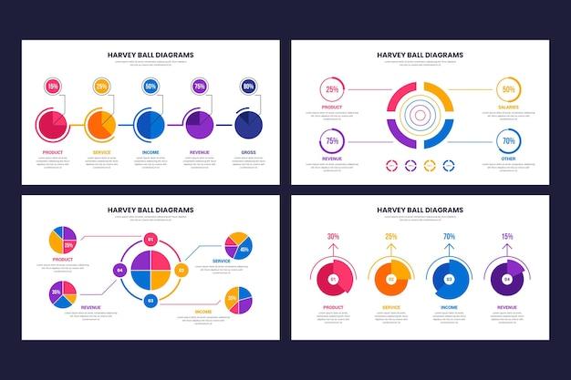 Modelo de infográfico de diagramas de bola de harvey