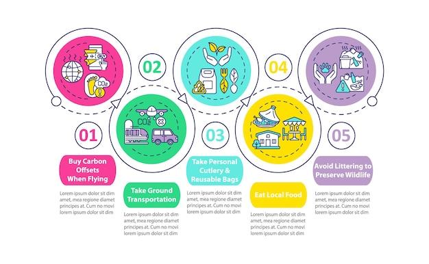 Modelo de infográfico de dicas de turismo sustentável.