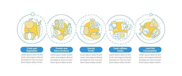 Modelo de infográfico de dieta de amamentação saudável isolado