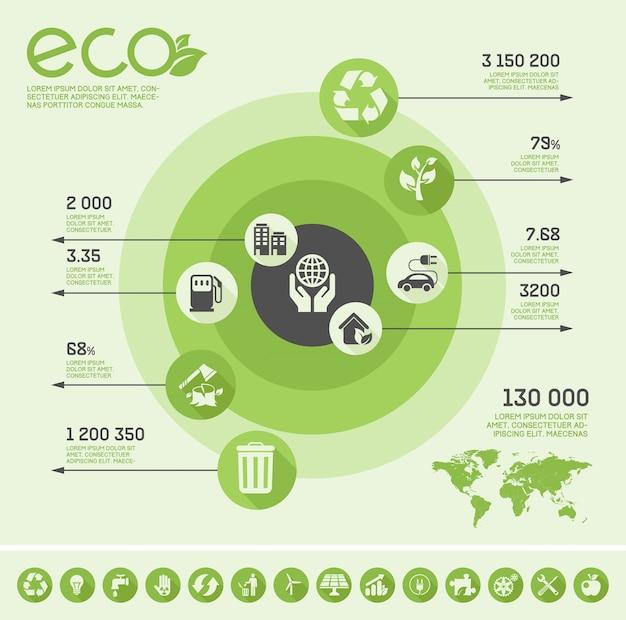 Modelo de infográfico de ecologia.