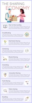 Modelo de infográfico de economia de compartilhamento