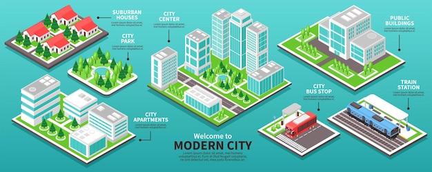 Modelo de infográfico de edifícios modernos de cidades