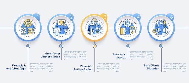Modelo de infográfico de educação de cliente de banco