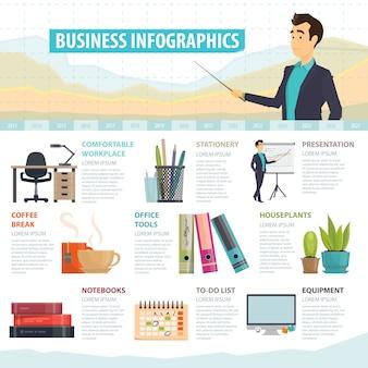 Modelo de infográfico de elementos de negócios