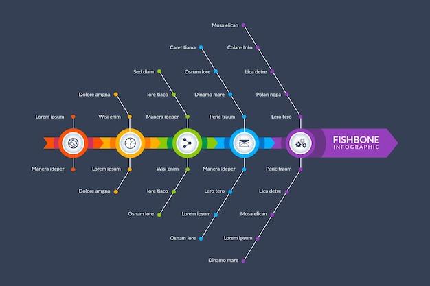 Modelo de infográfico de espinha de peixe de design plano