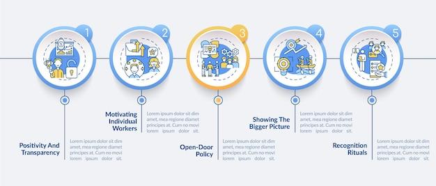 Modelo de infográfico de estratégia de motivação da equipe