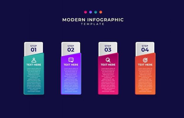 Modelo de infográfico de etapa moderna