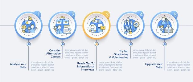 Modelo de infográfico de etapas de mudança de carreira. elementos de design de apresentação de lista de verificação de melhorias.