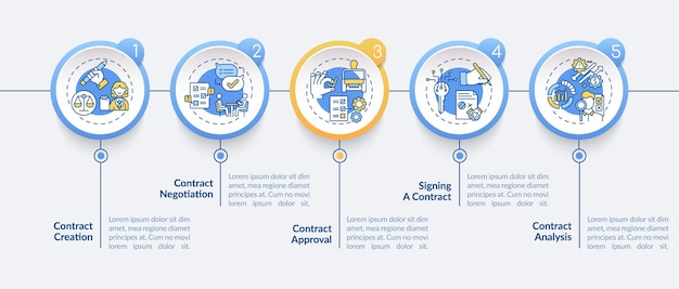 Modelo de infográfico de etapas do ciclo de vida do contrato. elementos de design de apresentação de criação de contrato. visualização de dados em 5 etapas. gráfico de linha do tempo do processo. layout de fluxo de trabalho com ícones lineares