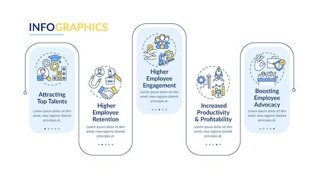 Modelo de infográfico de ethos corporativo. atrair os melhores talentos, elementos de design de apresentação de retenção.