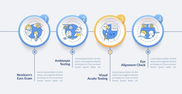 Modelo de infográfico de exames oftalmológicos para crianças