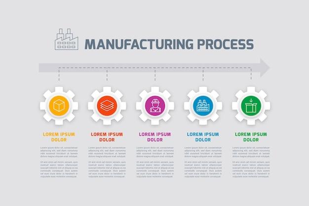 Modelo de infográfico de fabricação colorida