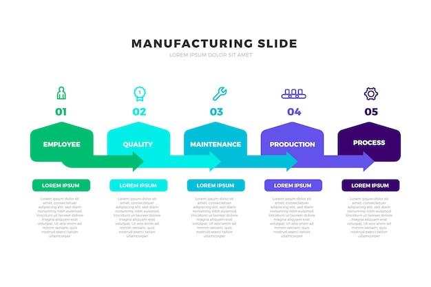 Modelo de infográfico de fabricação