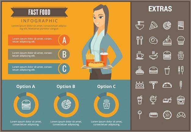 Modelo de infográfico de fast-food e elementos