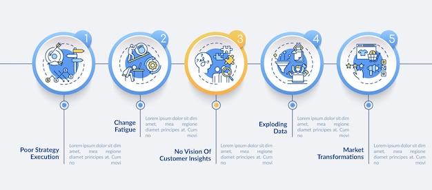 Modelo de infográfico de fatores estratégicos