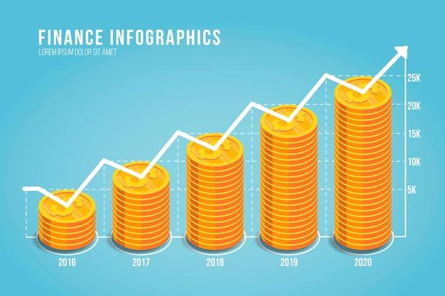 Modelo de infográfico de finanças