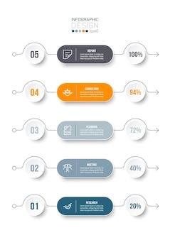 Modelo de infográfico de fluxo de trabalho de processo de 5 etapas