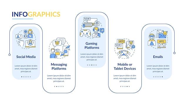 Modelo de infográfico de fontes de intimidação virtual. mídia social, elementos de design de apresentação de dispositivos móveis.