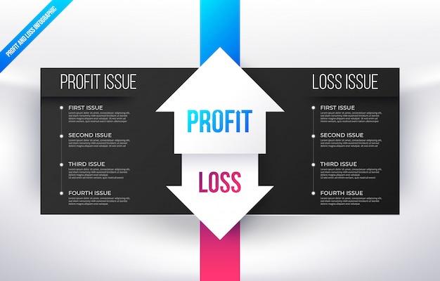 Modelo de infográfico de ganhos e perdas. apresentação de negócios simples questão de ganhos e perdas.