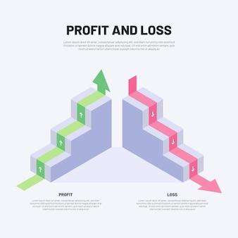 Modelo de infográfico de ganhos e perdas