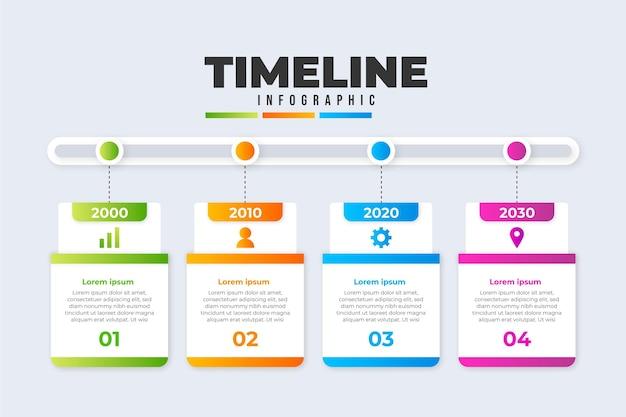 Modelo de infográfico de gradiente de linha do tempo