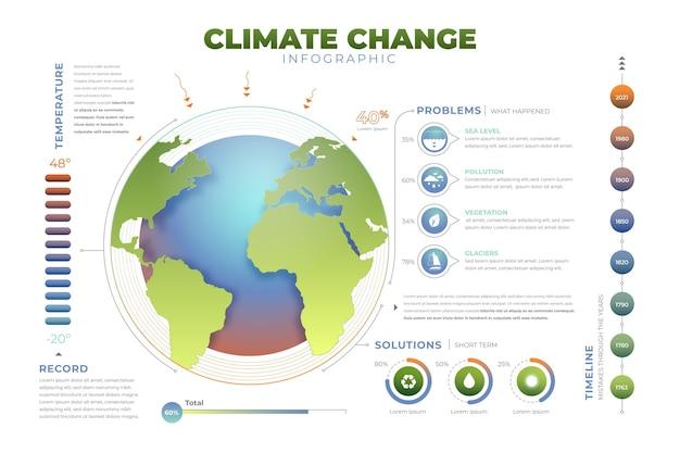 Modelo de infográfico de gradiente de mudança climática