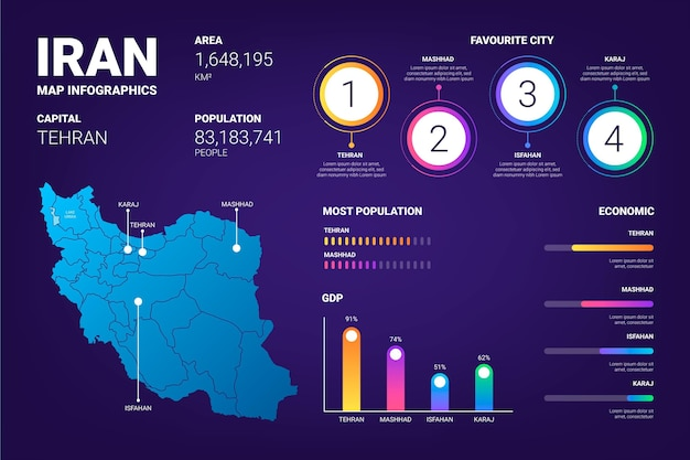 Modelo de infográfico de gradiente mapa do irã