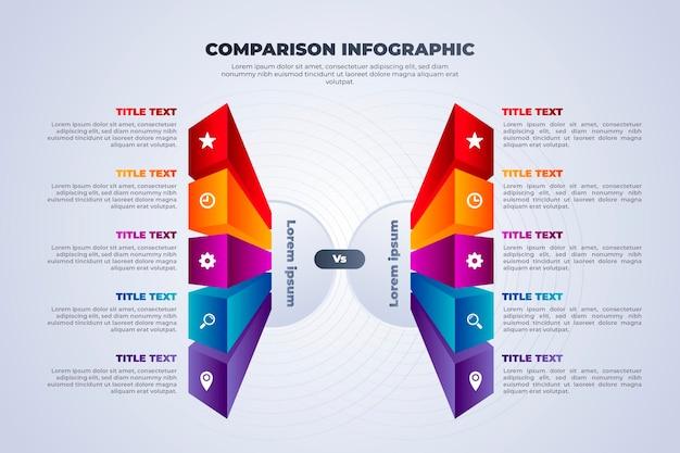 Modelo de infográfico de gráfico de comparação