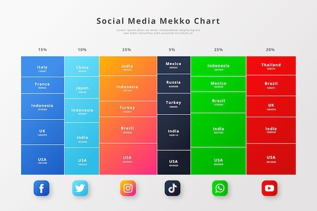 Modelo de infográfico de gráfico gradiente mekko