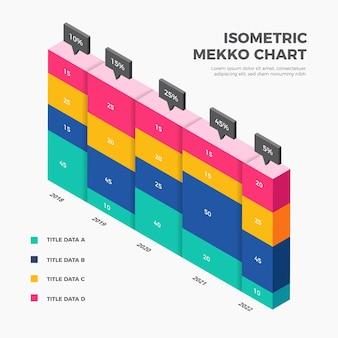 Modelo de infográfico de gráfico mekko isométrico