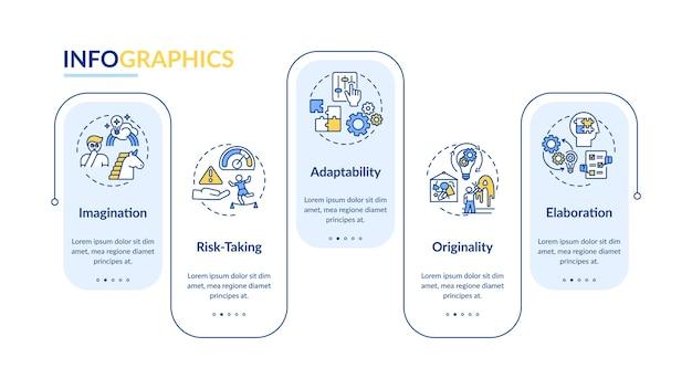 Modelo de infográfico de habilidades de pensamento criativo.