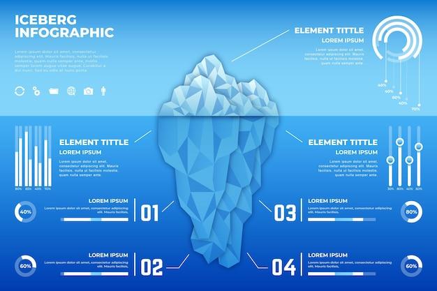 Modelo de infográfico de iceberg