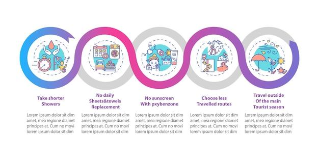 Modelo de infográfico de idéias de turismo sustentável.