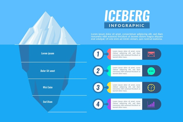 Modelo de infográfico de ilustração de iceberg