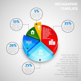 Modelo de infográfico de imobiliária de gráfico de pizza