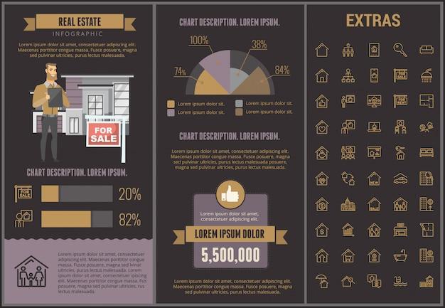 Modelo de infográfico de imóveis, elementos, ícones