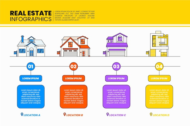 Modelo de infográfico de imóveis