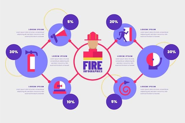 Modelo de infográfico de incêndio de design plano