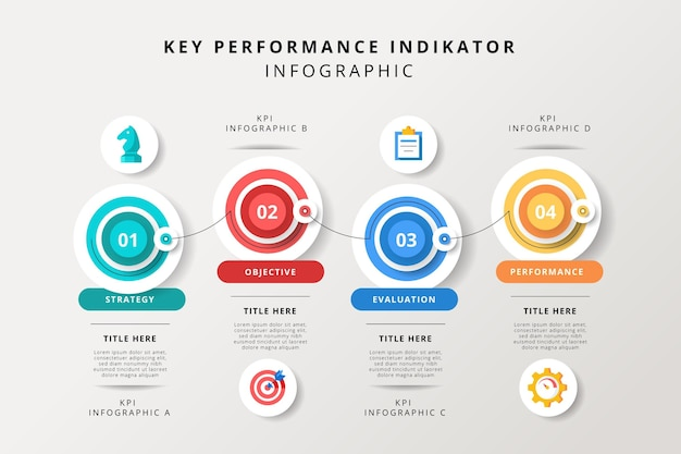 Modelo de infográfico de indicador de desempenho chave