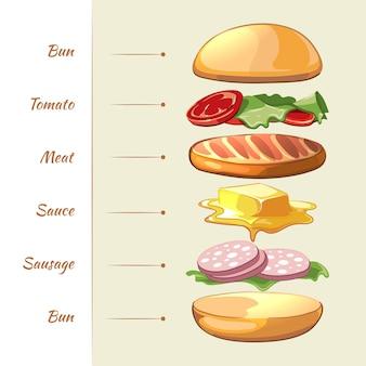 Modelo de infográfico de ingredientes de hambúrguer