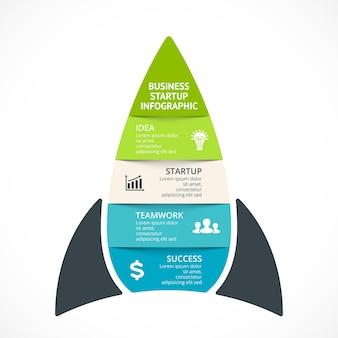 Modelo de infográfico de inicialização de lançamento de foguete gráfico de ideia de negócio 4 etapas