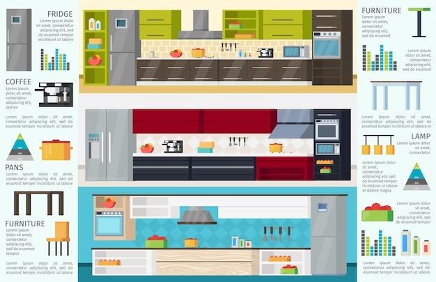 Modelo de infográfico de interiores de cozinha moderna
