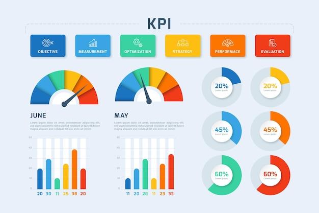 Modelo de infográfico de kpi